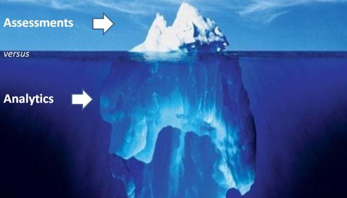 Analytics vs Assessments